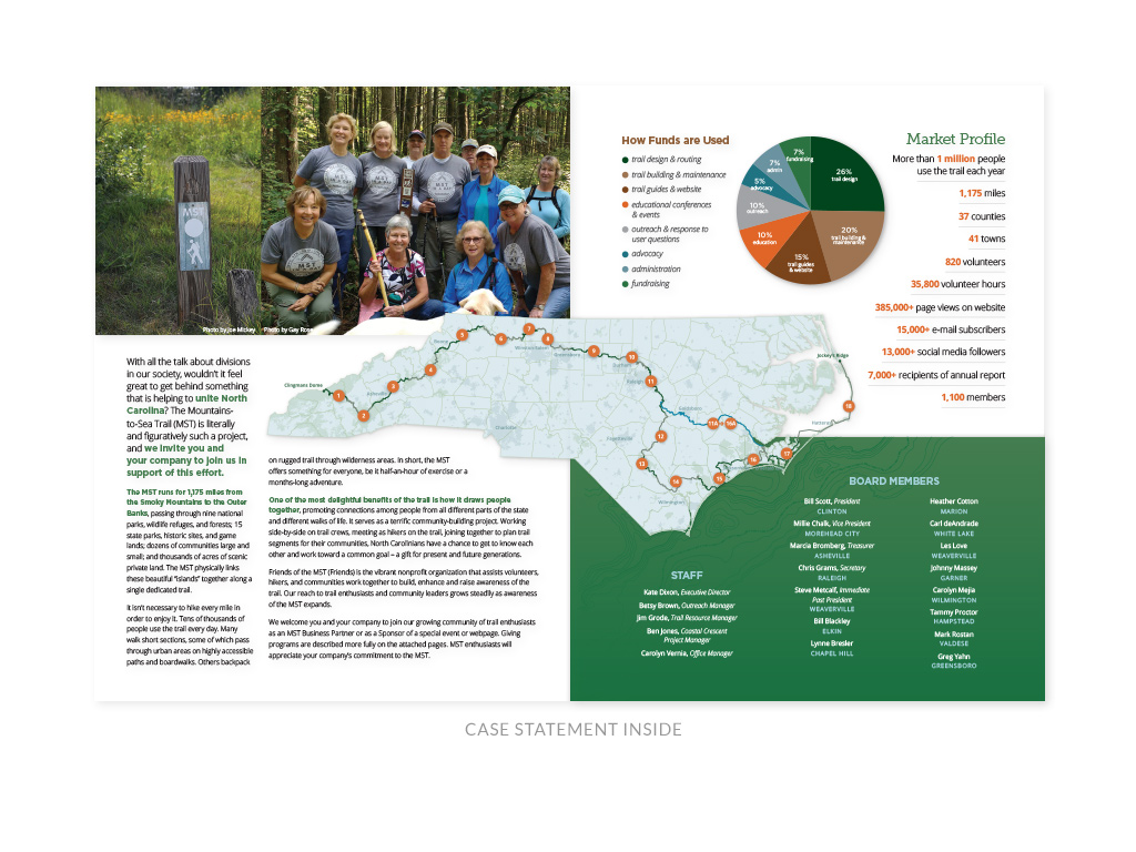Friends of the Mountains-to-Sea Trail case statement